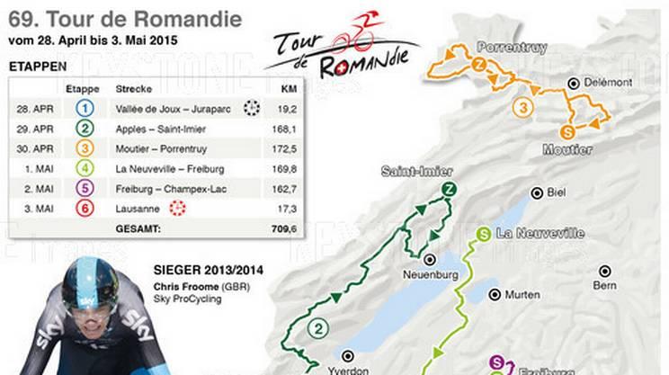 Il percorso del Tour de Romandie 2015