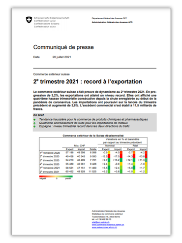 Il rapporto dell'AFD