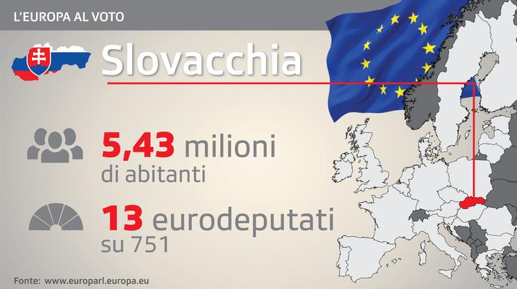 Slovacchia, piccolo paese, grandi speranze