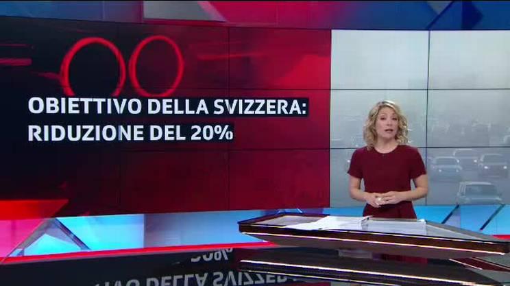 Clima e Svizzera, il punto