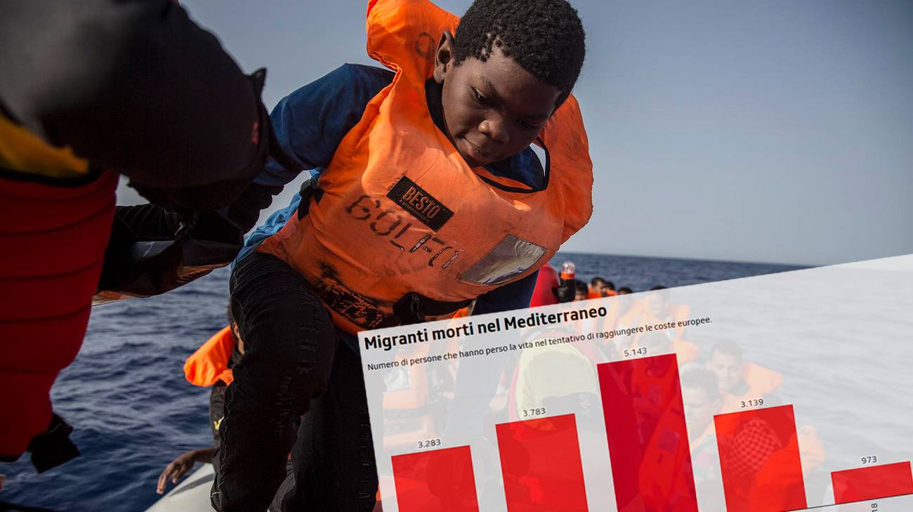 Il progetto è nato nel 2013, all'indomani del naufragio di Lampedusa