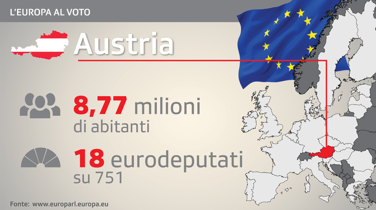 In Austria uno scandalo proprio prima del voto