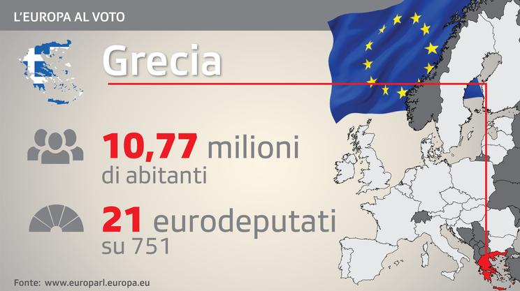 La fede europeista della Grecia resta, ma vacilla quella nelle istituzioni