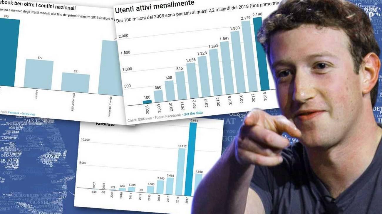 Zuckerberg... sorride