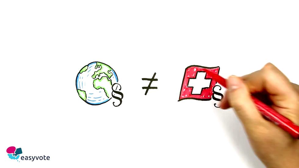 Iniziativa per l'autodeterminazione – Il video esplicativo di Easyvote