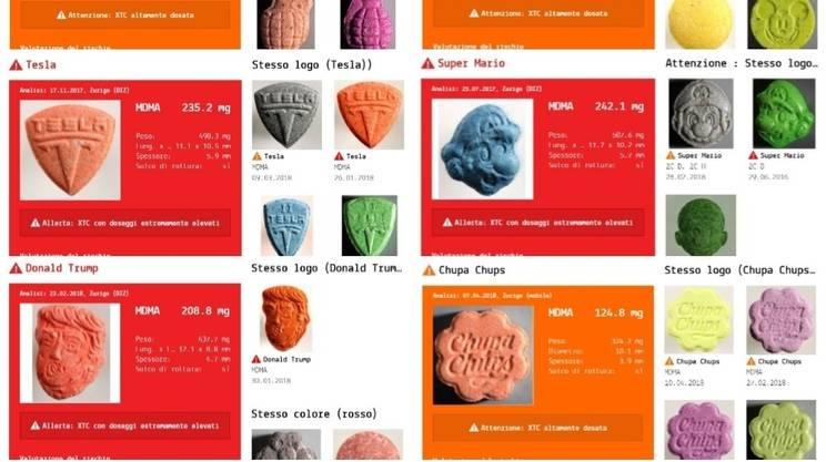 Alcune delle pasticche oggetto di allerta: la diversificazione di forme e colori e il richiamo a marchi conosciuti è un modo con il quale i produttori fanno marketing dello stupefacente.