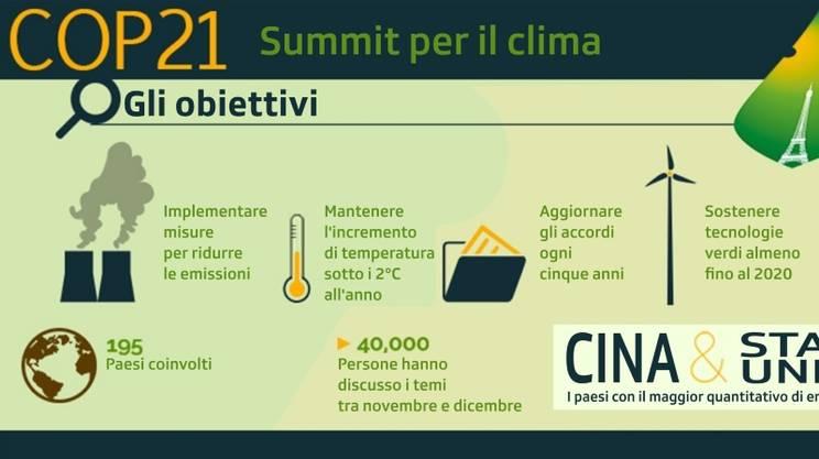 Gli obiettivi del COP21