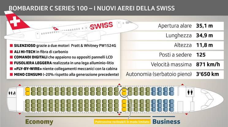 LA SCHEDA - I nuovi Bombardier C Series 100