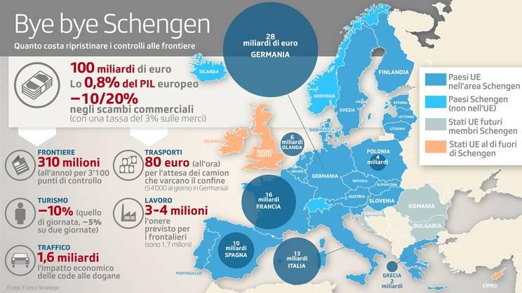 Quanto costerebbe all'UE il controllo sistematico dei documenti