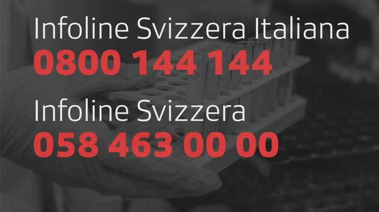 I numeri da chiamare.JPG