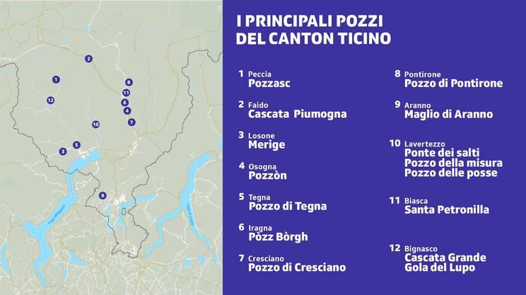 I principali pozzi del Canton Ticino