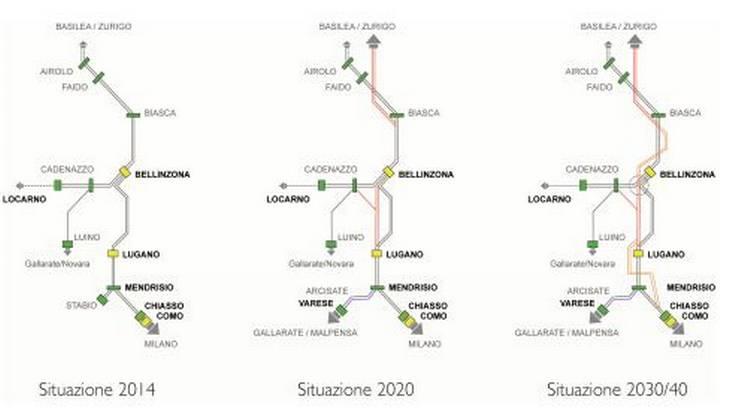 Il Ticino confidava nel completamento di Alptransit entro il 2040