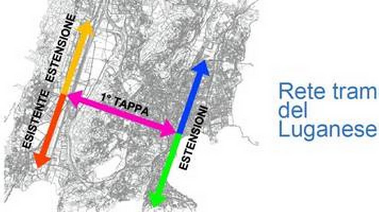 Il progetto di tram-treno del Luganese con i possibili sviluppi della rete