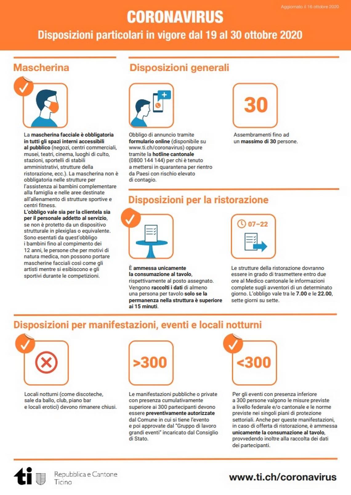 Le misure in vigore in Ticino dal 19 al 30 ottobre