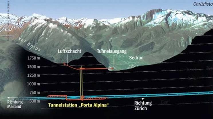 Lo schema della Porta Alpina, da realizzarsi sfruttando i cunicoli già scavati per realizzare il tunnel di base