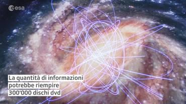 La galassia in 3D di Gaia