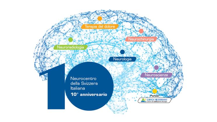 Sfide delle neuroscienze nella società
