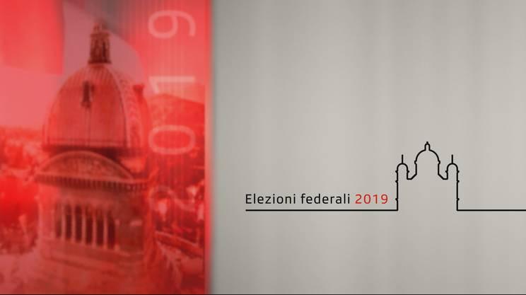 Democrazia diretta Elezioni federali 2019