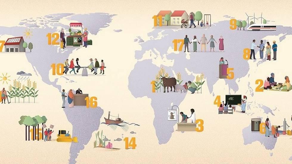 Helvetas, Obiettivi di sviluppo sostenibile per il 2030