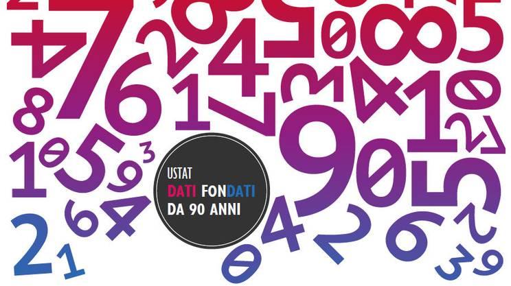 USTAT dati fondati da 90 anni, Ufficio di Statistica